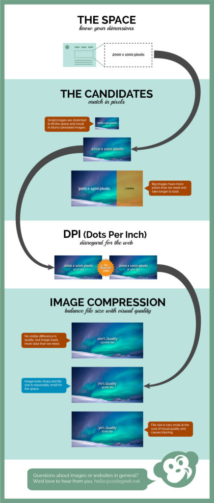 Image Optimization graphic